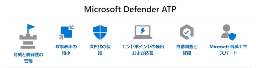 自動生成された代替テキスト:  MicrosoftDefenderATP 脅臧と脆弱性の 攻撃表面の 縮小 次世代の保 工ンドホイントの検出 および応答 自動調査と Mi(「。5。升脅臧エキ スパ-ト